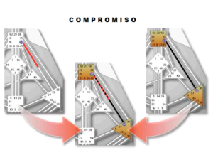 1compromiso