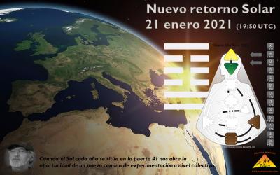 El nuevo ciclo Solar 2021