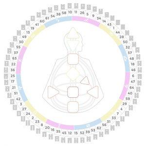 Mandala diseño Humano