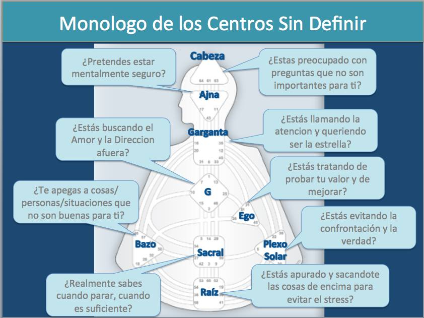 monologo centros sin definir